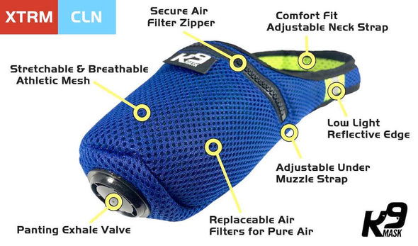 K9 Mask® Features and Benefits for Dog Air Filter Mask in Smoke, Gas, Dust, Chemical, Tear Gas, and Ash