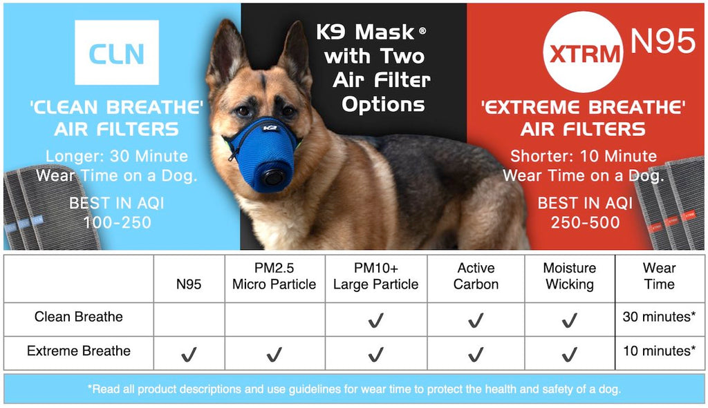 K9 Mask® Air Filter Material for Dogs N95 Extreme and Clean Breathe Options