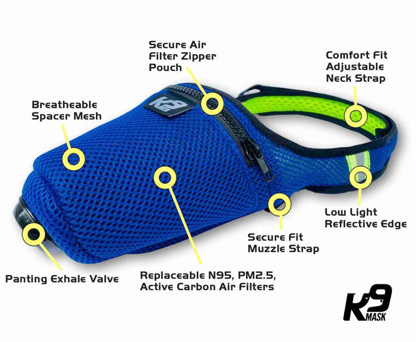K9 Mask® Benefits and Features in Dog Air Filter Mask - Large