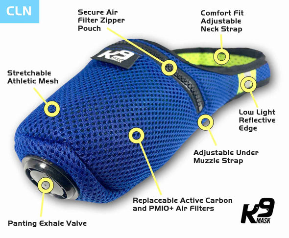 K9 Mask® Colors Clean Breathe Dog Air Pollution Muzzle Filter Features