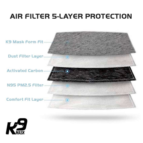 K9 Mask Air Filter Five Layer N95 PM2.5 Medium