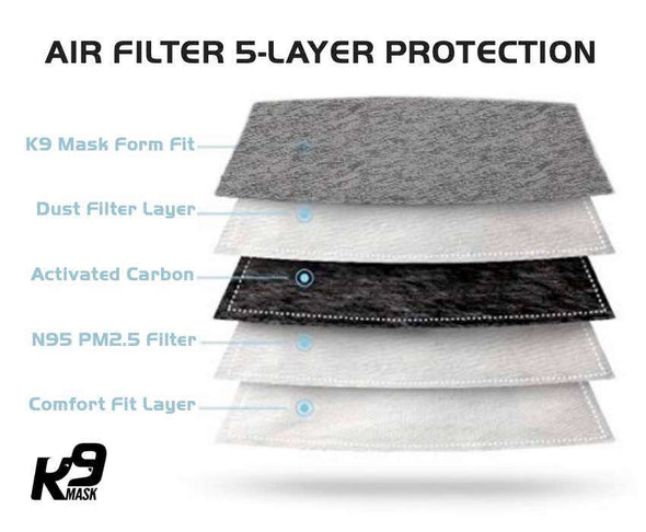 K9 Mask Air Air Limang Layer N95 PM2.5 Proteksyon