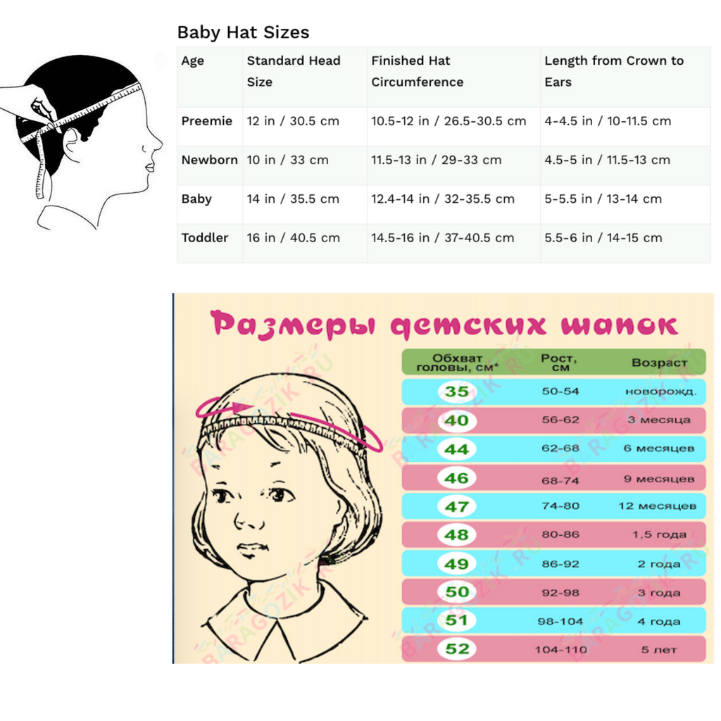 baby hat size chart