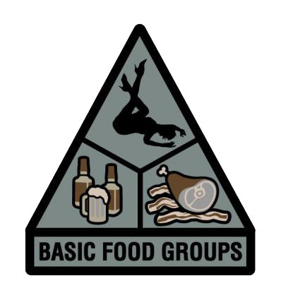 Basic Food Groups patch Desert - ssairsoft