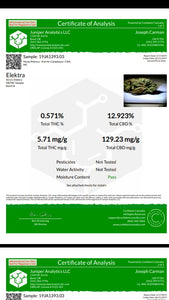 ELEKTRA PREMIUM INDOOR CBD FLOWER