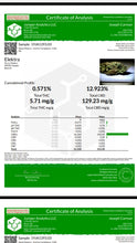 Load image into Gallery viewer, ELEKTRA PREMIUM INDOOR CBD FLOWER