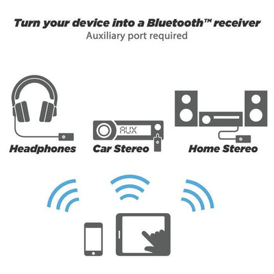 Scosche Bluetooth Audio Receiver
