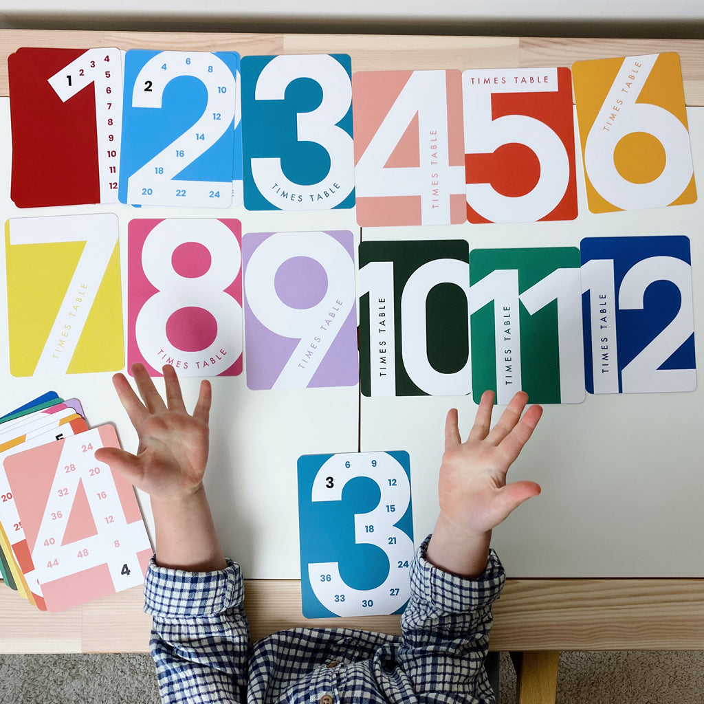 Kids Times Tables Flashcards