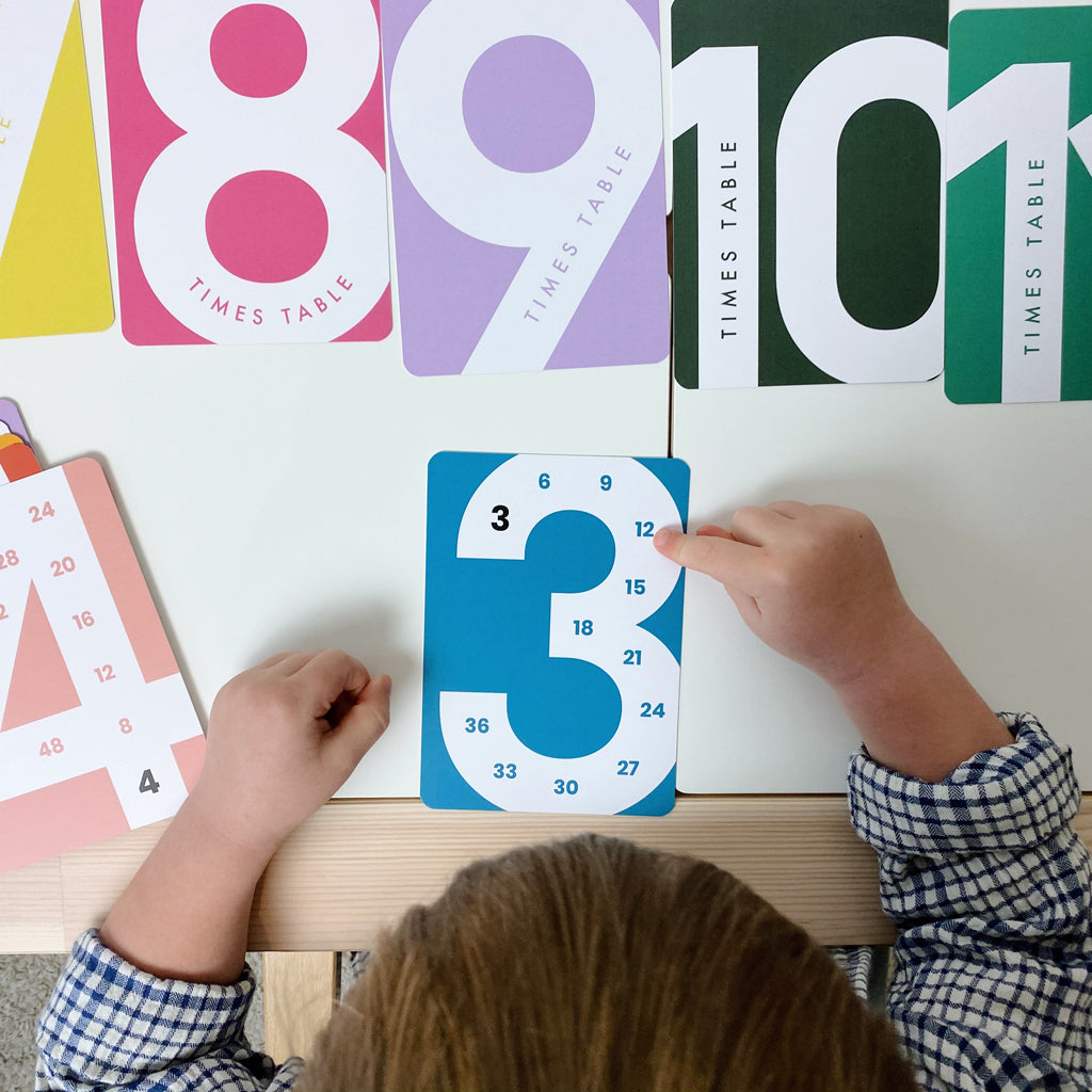 Educational Times Tables Flashcards