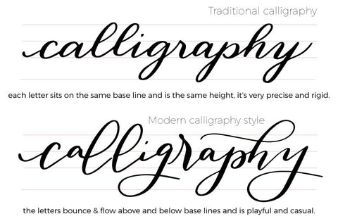 Traditional vs modern calligraphy
