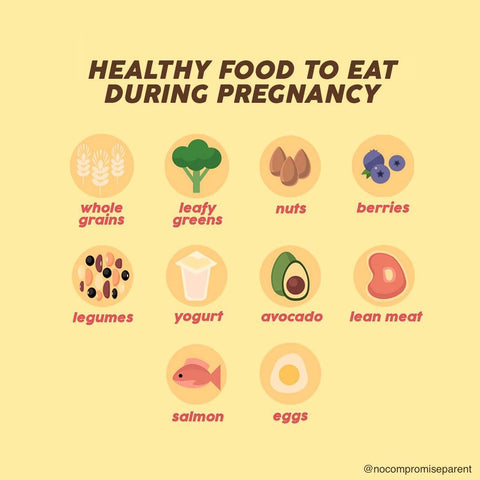 Healthy food to eat during pregnancy