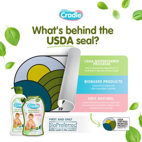 What's Behind the USDA Seal of Cradle