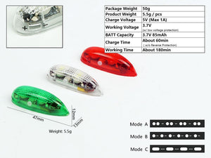 Trans-Tec LED Easy lights - NovaJets