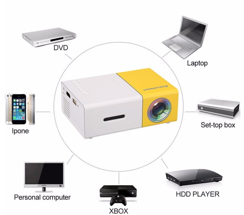 USB HDMI 1080p Mini Projector for Smartphone, Laptop, PC