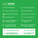Ayurvedic Medicine - iAYUR Green Coffee Bean (50% CGA) Powder - iAYUR