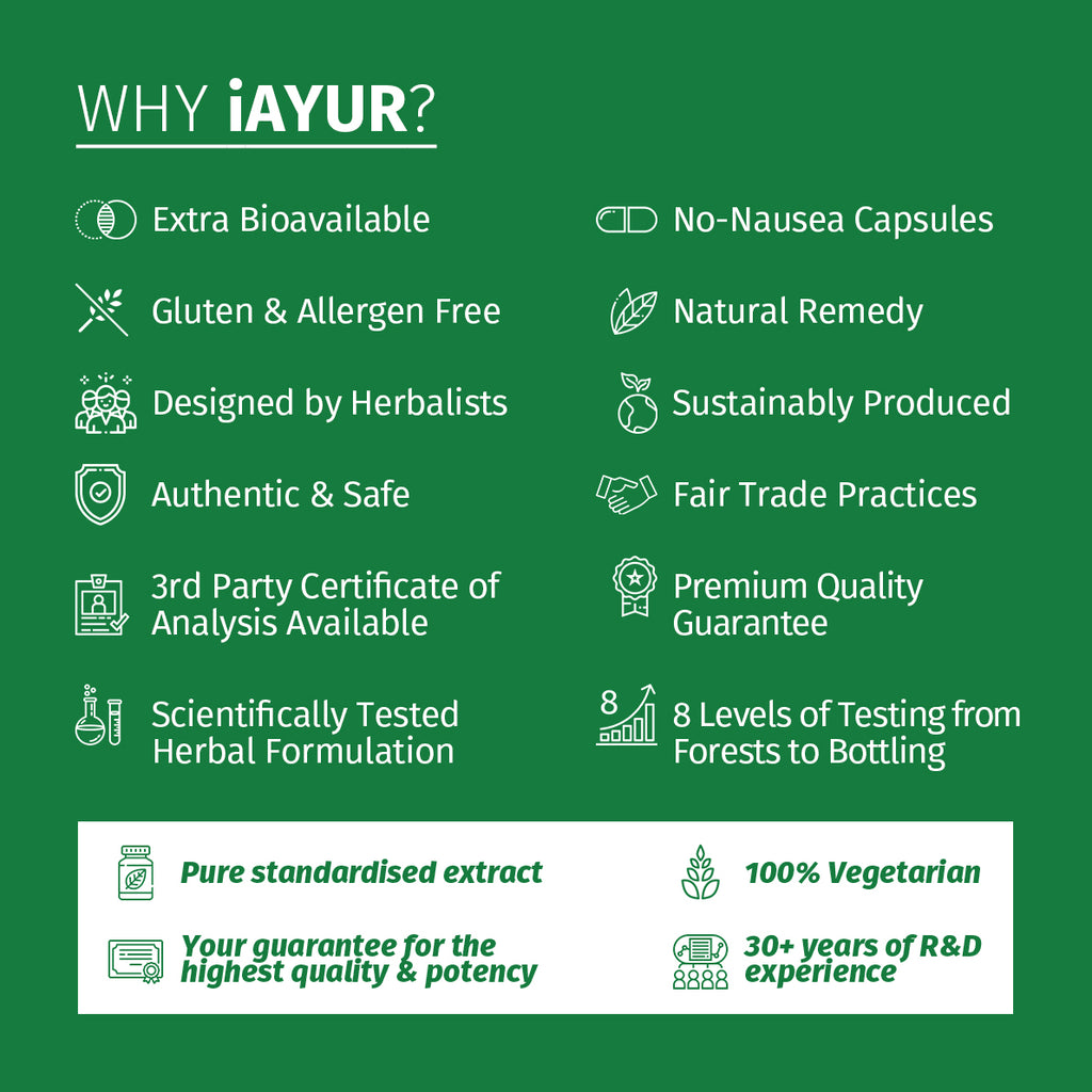 Ayurvedic Medicine - iAYUR Panax Ginseng 400 Mg 60 Veg Caps & Rhodiola Rosea 500 Mg 60 Veg Caps | Stress Relief & Focus Value Pack of 4 - iAYUR