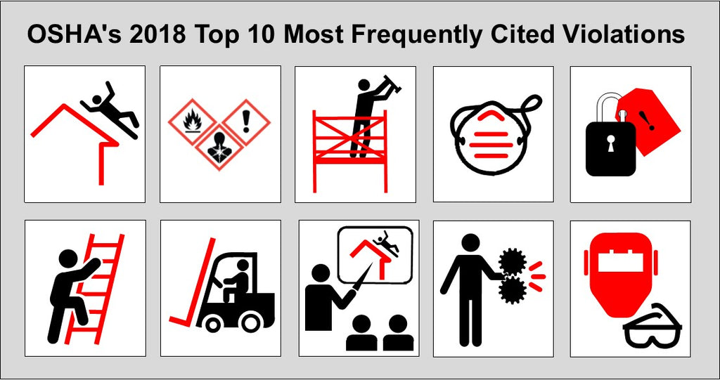 Top 10 Most Cited OSHA Violations of 2019
