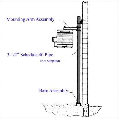 TPI Pipe Mounting Kit for 3-7.5KW HLA Series Heaters - HLPM37