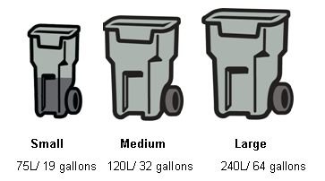Garbage bin sizes