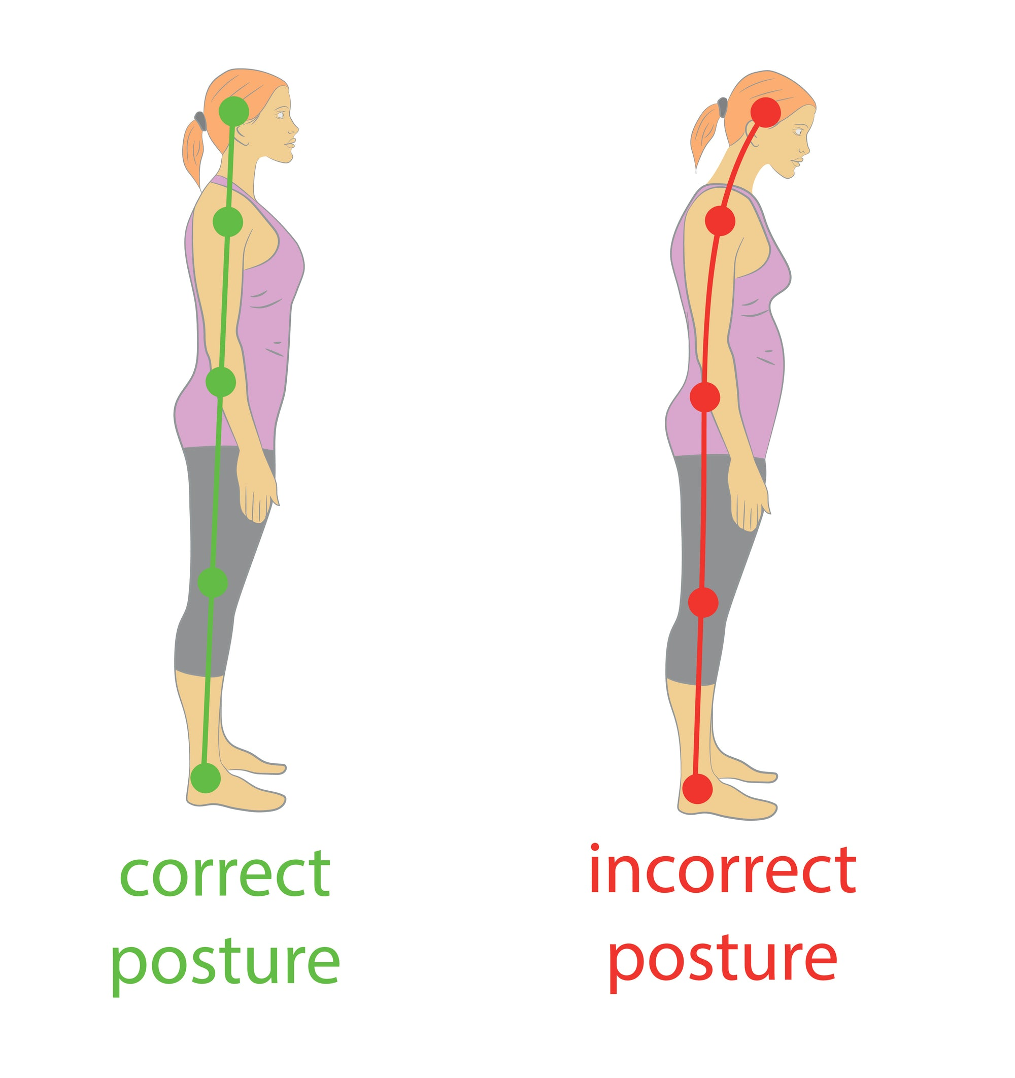 How is a Morf Posture Corrector useful?