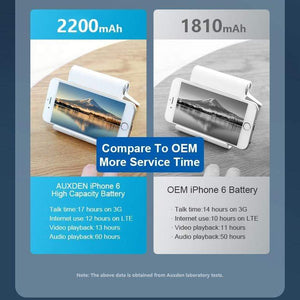 AUXDEN Auxden® 2200mAh iPhone 6 Battery with Repair Tools