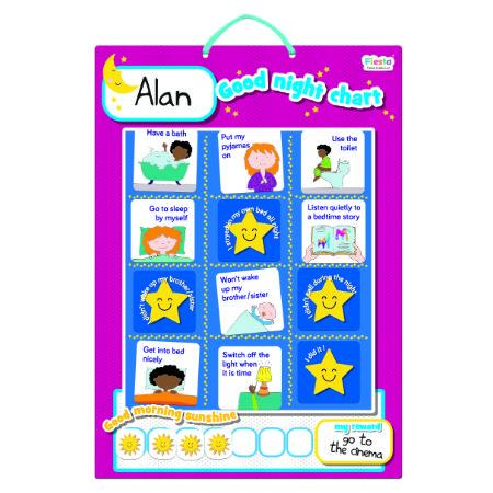 Fiesta Crafts UK- Good Night Chart-Magnetic 英國Fiesta Crafts 晚安磁石板