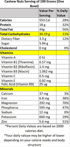 calories in 100g cashew nuts