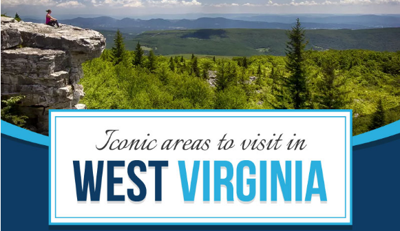 Iconic Places to Visit in West Virginia - Infographic
