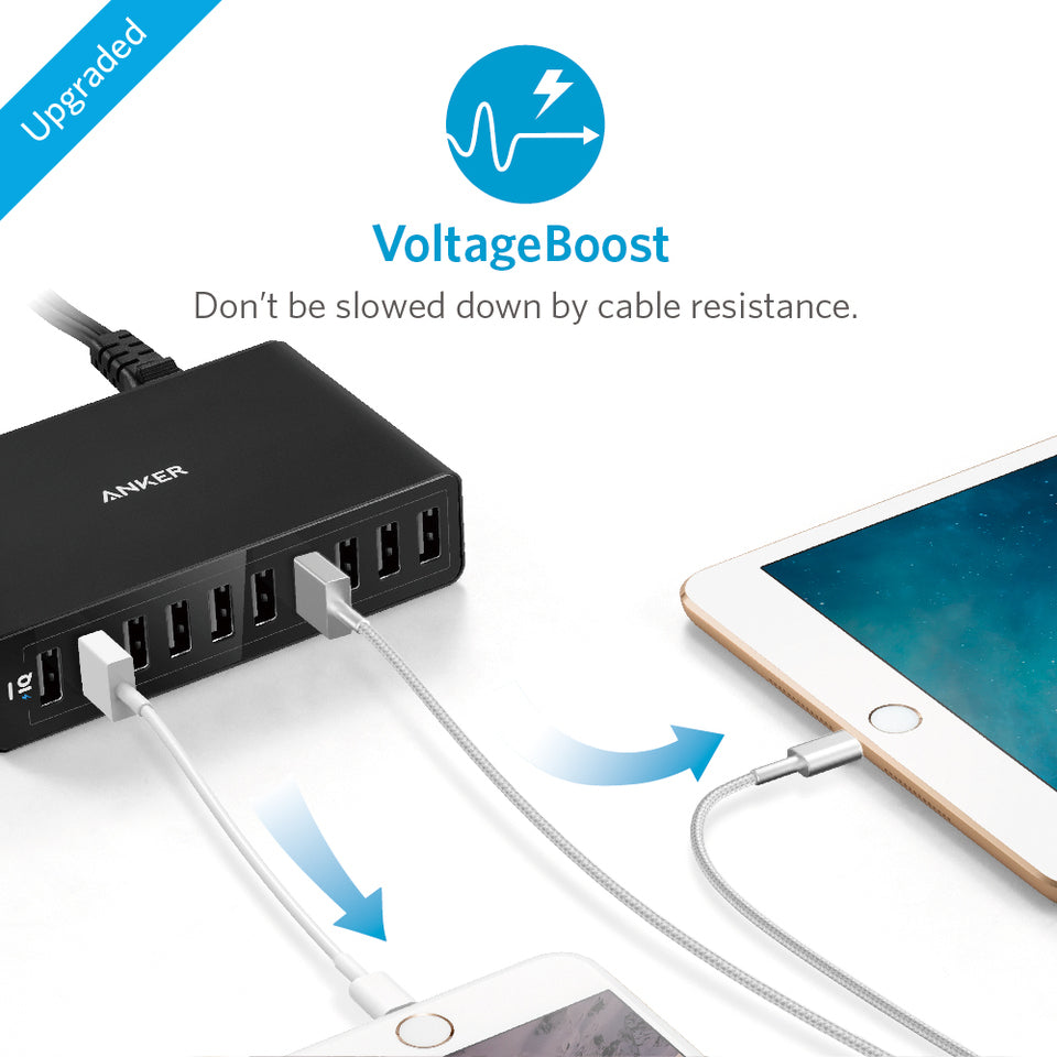 anker multi charger
