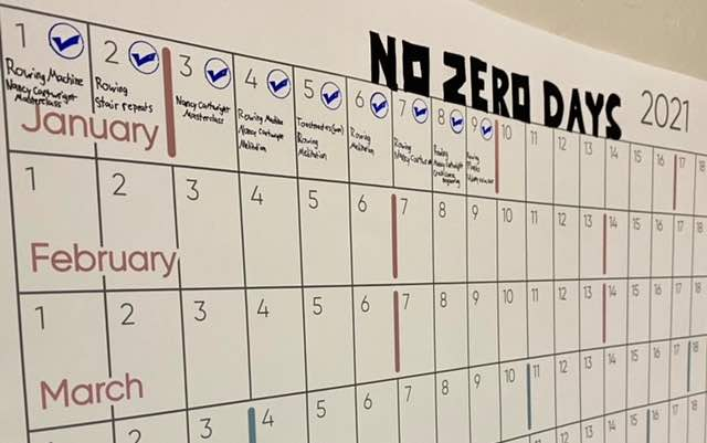 "What the hell are ""Zero Days""?"