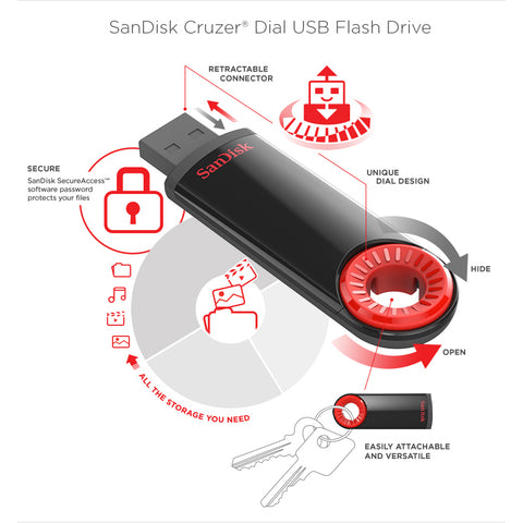 SanDisk Cruzer Dial USB Flash Drive 32GB 2.0 Assorted Colors