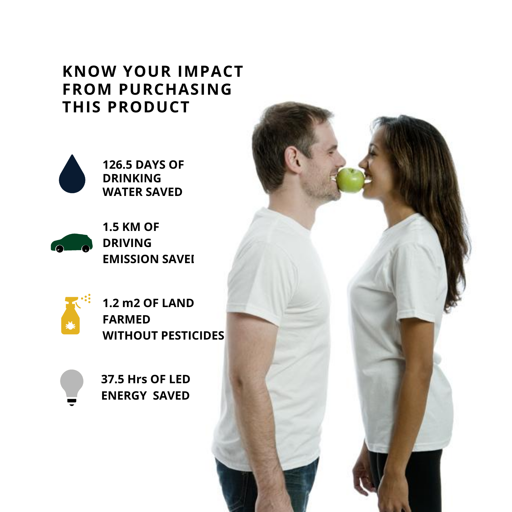 Know Your Impact From Purchasing From The Good Tee