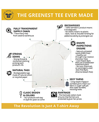 Eco-friendly Clothing- The Good Tee
