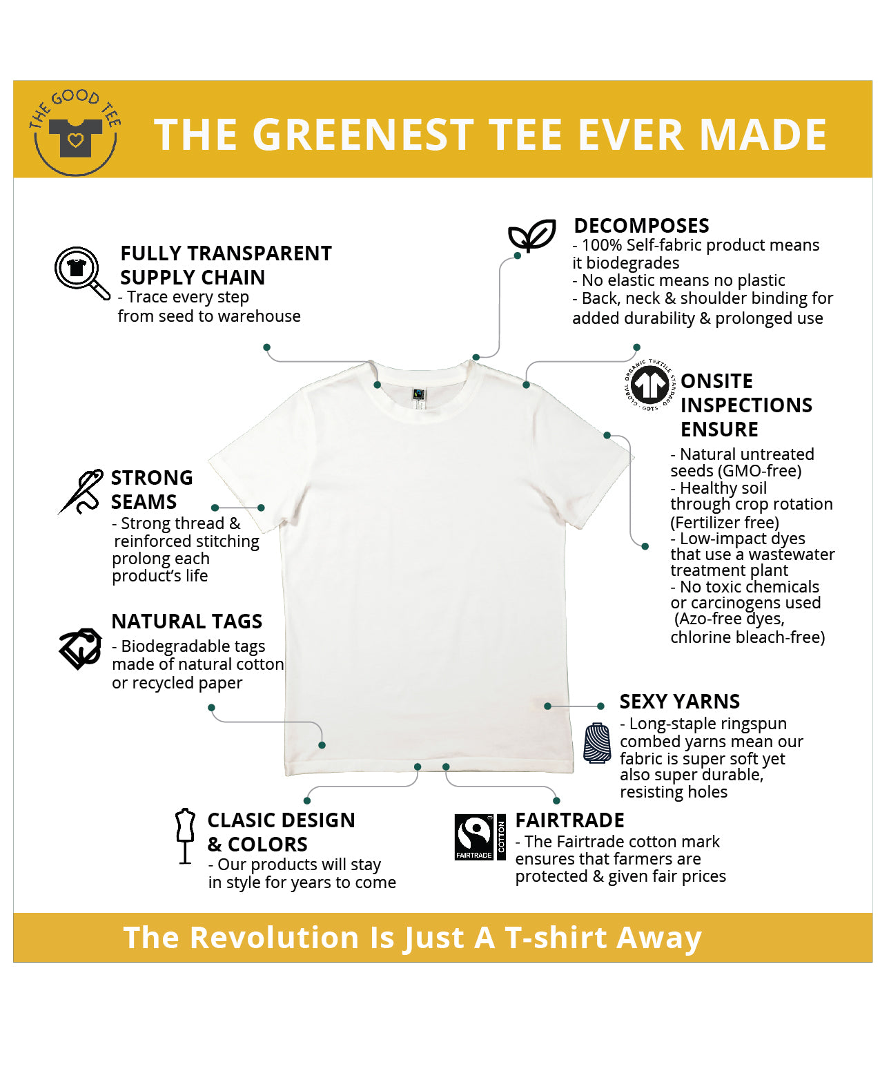sustainableclothes