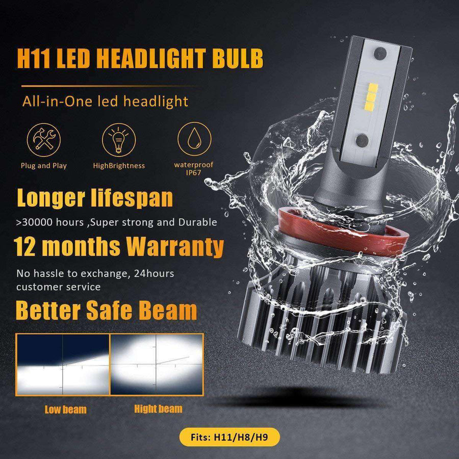 Best headlights for car
