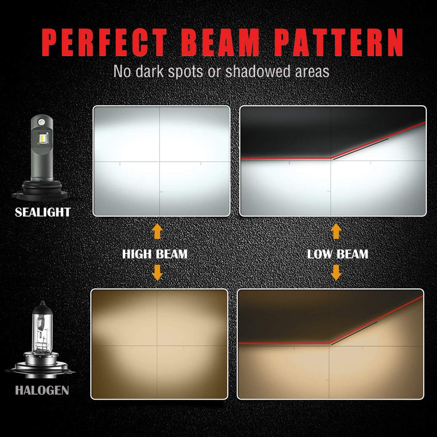 SEALIGHT led perfect beam pattern
