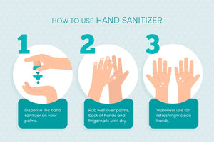Deep Moisturizing Hand Sanitizer Scented - Fresh Farms LLC