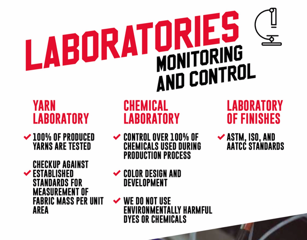 Laboratories Monitoring and Control chart