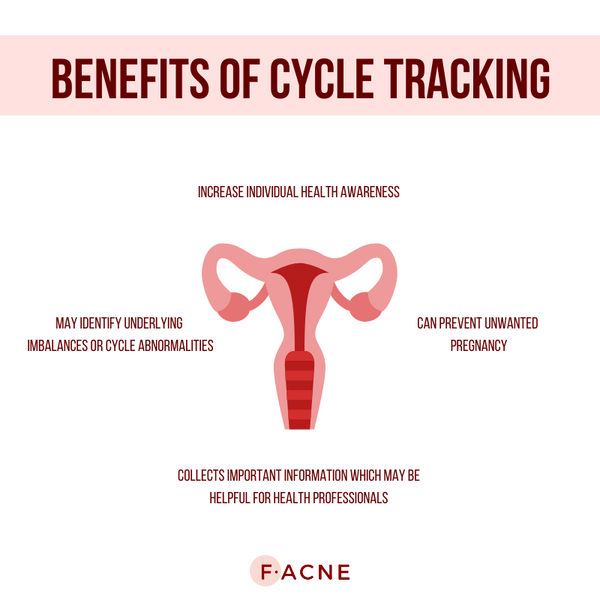 Why you should track your cycle if you have acne