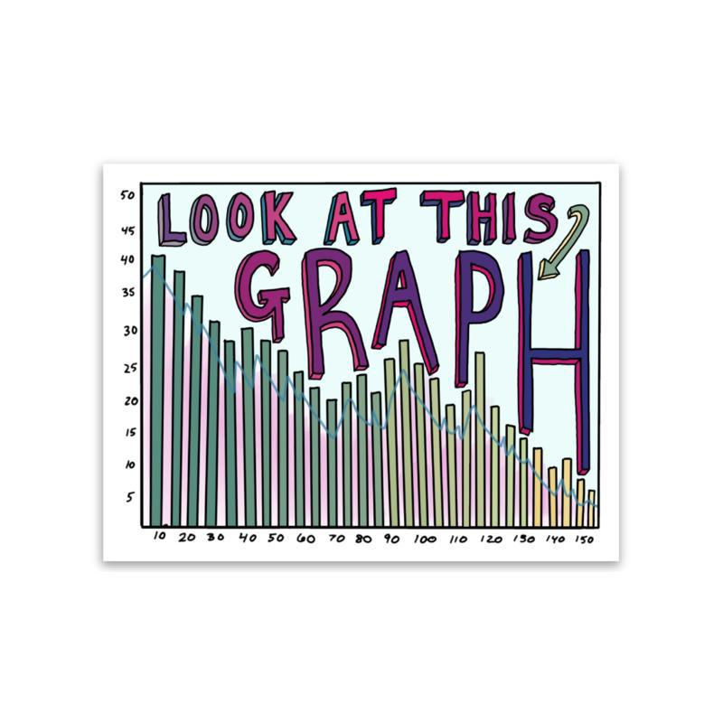 look at this graph