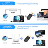 Rocketek 600Mbps USB WiFi Dongle Adapter, Dual Band Wireless 802.11a/g/n/ac - Oz-Onestop Wholesales