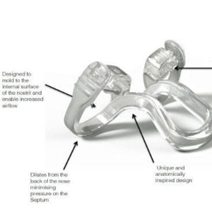 Mute - Anti-Snoring Nasal Dilators