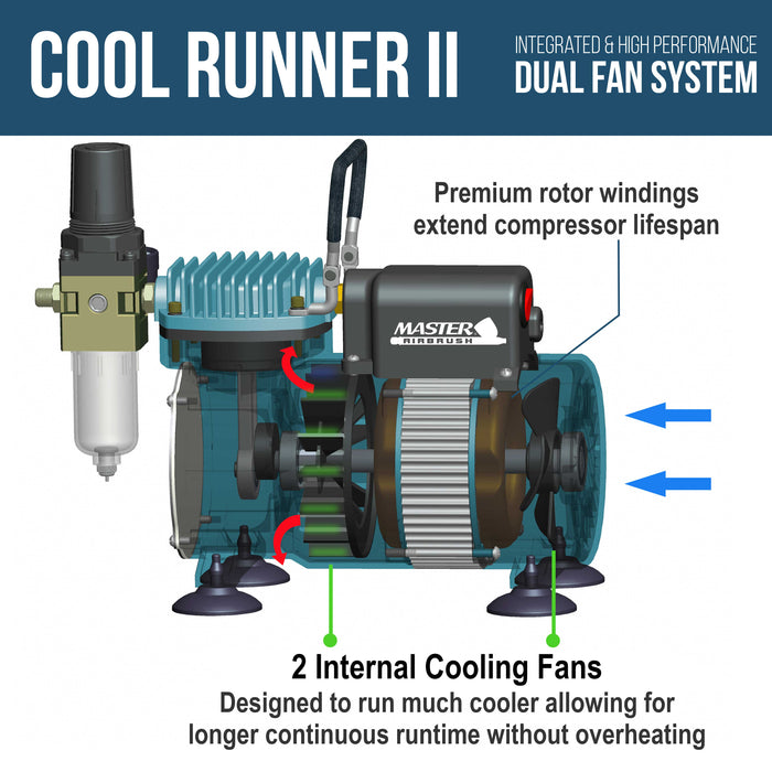 Cool Runner II Dual Fan Air Tank Compressor System Kit with a Pro Set G222 Gravity Airbrush Kit with 3 Tips 0.2, 0.3 & 0.5mm - Holder, How-To Guide