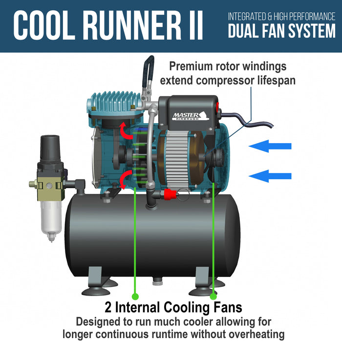 Cool Runner II Dual Fan Air Storage Tank Compressor System with Fine Detail Control Gravity Feed Dual-Action Airbrush Set with 0.2 mm Tip Hose, Holder