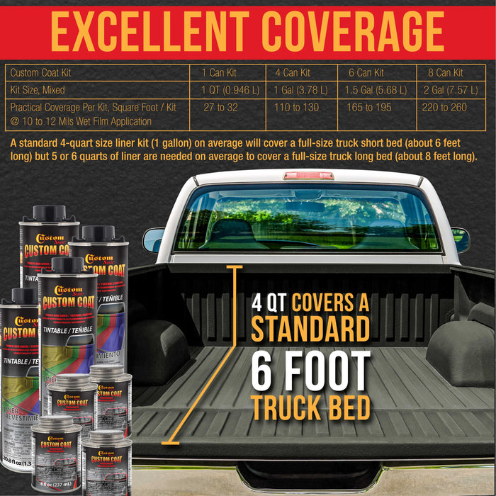Federal Standard Color # 34052 USMC Dark Olive Drab T71 Urethane Roll-On, Brush-On or Spray-On Truck Bed Liner, 2 Quart Kit with Roller Applicator Kit - Textured Protective Coating