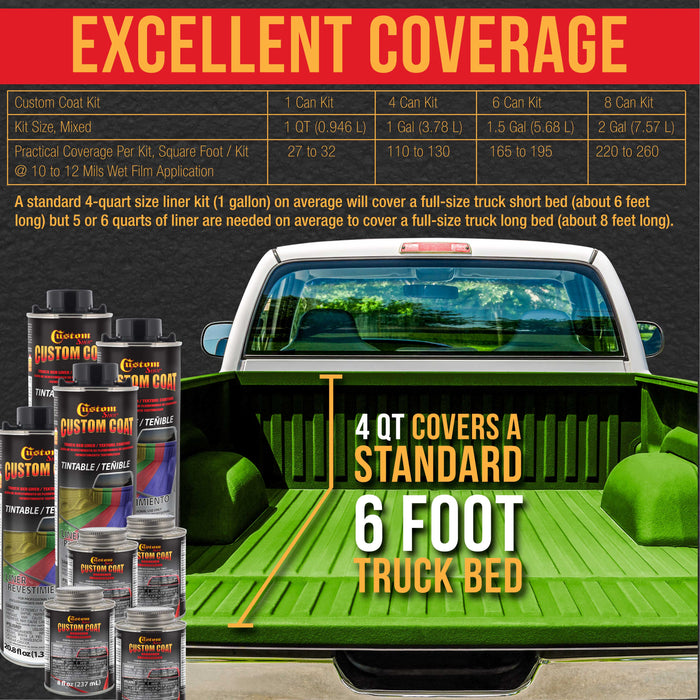 Lime Green 8 Quart Urethane Roll-On, Brush-On or Spray-On Truck Bed Liner Kit with Roller and Brush Applicator Kit - Easy Mixing - Durable Textured Car Auto Protective Coating