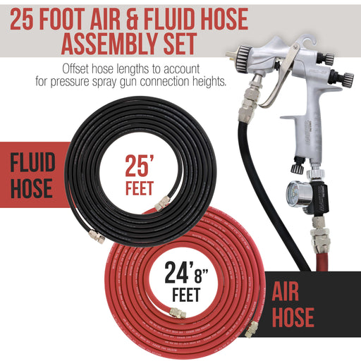 "25 Foot Air & Fluid Hose Assembly Set for Spray Guns, Paint Pressure Pot Tanks - Air Hose 3/8"" NPS, 5/16"" ID - Fluid Hose 1/4"" NPS, 1/4"" ID"