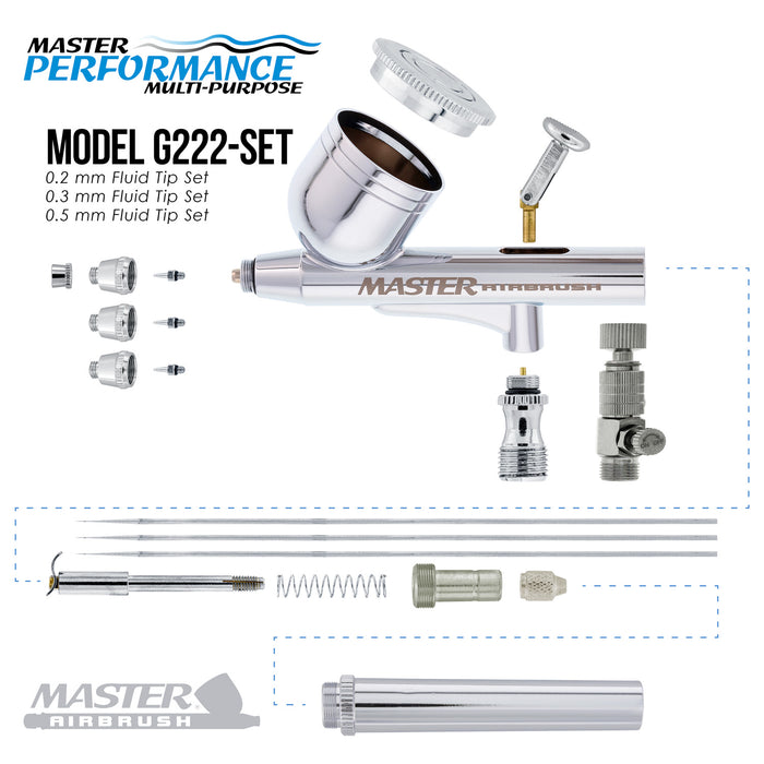 Master Performance G222 Pro Set Master Airbrush with 3 Nozzle Sets (0.2, 0.3 & 0.5mm Needles, Fluid Tips and Air Caps) - Dual-Action Gravity Feed Airbrush with 1/3 oz. Cup - Spray Auto Art Hobby Cake