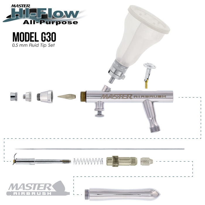 Master Hi-Flow G30 All-Purpose Precision Dual-Action Gravity Feed Airbrush with 0.5 mm Tip & 4 Chamber Cup