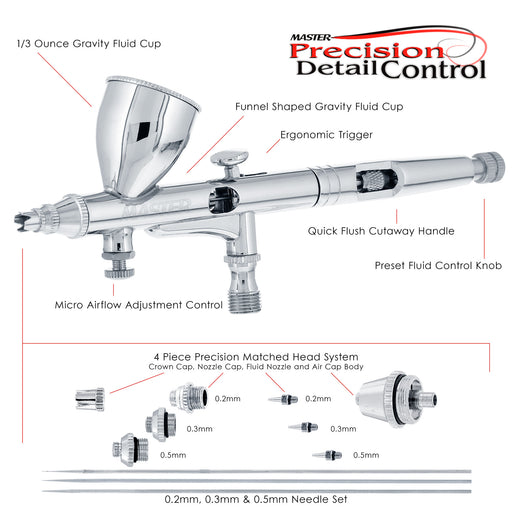 Master High Precision G444 Pro Set Dual-Action Gravity Feed Airbrush Set with 3 tips (0.2, 0.3 & 0.5 mm), 1/3 oz Funnel Cup, Air Control